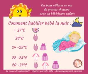 canicule et bébé, se protéger de la chaleur, grosses chaleur et bébé, grosses chaleurs, canicule et nourrisson, proteger ses enfant des grosses chaleurs, protéger enfant canicules, fait trop chaud, avoir trop chaud, se rafraichir pendant la canicule, avoir bébé durant une canicule, protéger bébé de la canicule, rafraichir bébé, prévention canicule, bébé et chaleur, bébé a de la fièvre